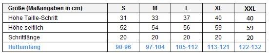 Größentabelle für Latex-Rüschenschlüpfer L0011 von InkoLine, für die leichte Inkontinenz / Blasenschwäche