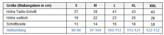 Größentabelle für Latex-Rüschenschlüpfer L0026 von InkoLine, für die leichte bis mittlere Inkontinenz / Blasenschwäche