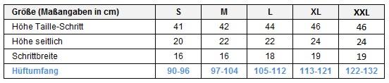 Größentabelle für Latex-Slip L0008 von InkoLine, für die leichte bis mittlere Inkontinenz / Blasenschwäche