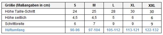 Größentabelle für Latex-Tanga L0031 von InkoLine, für die leichte Inkontinenz / Blasenschwäche