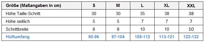 Größentabelle für Latex-Slip L0035 von InkoLine, für die leichte Inkontinenz / Blasenschwäche