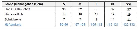 Größentabelle für Latex-Sschlüpfer L0037 von InkoLine, für die leichte Inkontinenz / Blasenschwäche