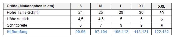 Größentabelle für Latex-Slip L0047 von InkoLine, für die leichte Inkontinenz / Blasenschwäche