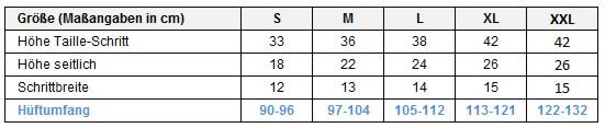 Größentabelle für Latex-Slip L0005 von InkoLine, für die leichte Inkontinenz / Blasenschwäche