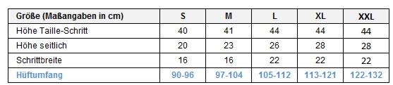 Größentabelle für Latex-Windelhose L0003 von InkoLine, für die mittlere bis schwere Inkontinenz / Blasenschwäche