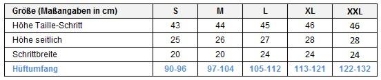 Größentabelle für Latex-Windelhose L0004 von InkoLine, für die mittlere bis schwere Inkontinenz / Blasenschwäche