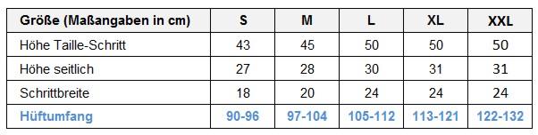Größentabelle für Latex-Windelhose L0045 von InkoLine, für die mittlere bis schwere Inkontinenz / Blasenschwäche