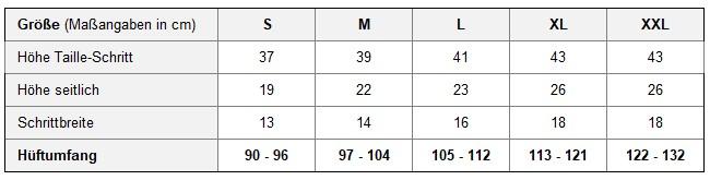 Größentabelle für Latex-Rüschenschlüpfer L0026
