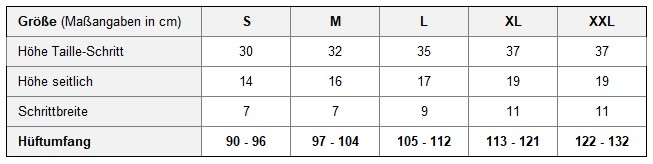 Größentabelle für Latex-Schlüpfer L0037 InkoLine