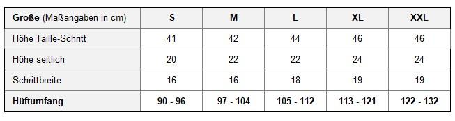 Größentabelle für Latex-Schlüpfer L0008