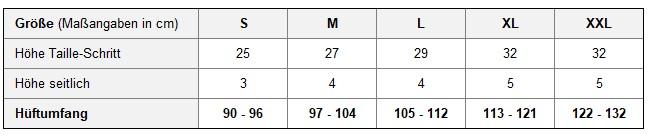Größentabelle für Latex-Slip L0053 von InkoLine, für die leichte Inkontinenz / Blasenschwäche