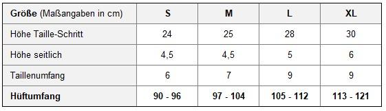 Größentabelle für Latex-Tanga-Höschen L0031