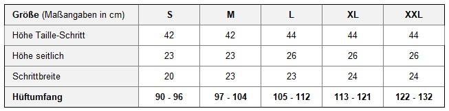 Größentabelle für Latex-Windelhose L0002 von InkoLine, für die mittlere bis schwere Inkontinenz / Blasenschwäche