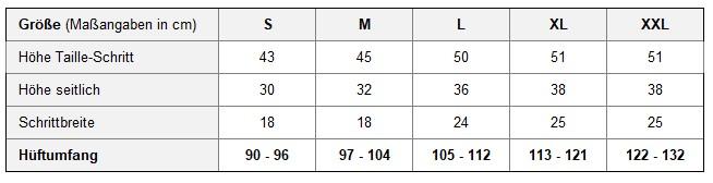 Größentabelle für Latex-Windelhose L0006