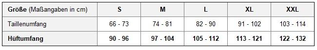 Größentabelle für Latex-Windelhose L0071 Inkoline