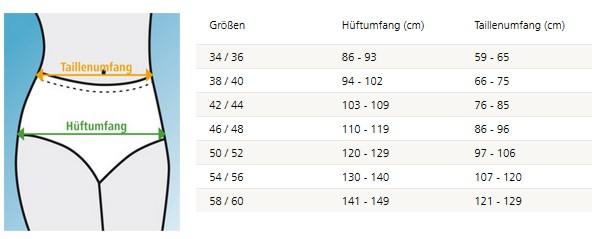 Größentabelle für PU-Inkontinenz Schlüpfer 20400 von Mediset, Made by Modellia