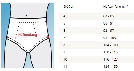 Größentabelle für PU-Inkontinenz Schlüpfer 20600 von Mediset, Made by Modellia