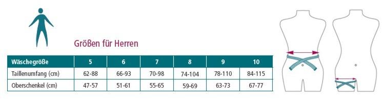 Größentabelle Badehose suprima 1521, sportliche Schwimmshorts für Männer