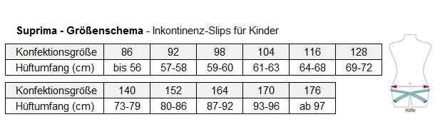 Größentabelle Inkontinenz-Schutzhosen, bodyguard Slip Kids ultra suprima 8118 aus High-Tech-Material, Farbe Weiß