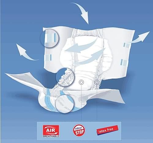 Super Seni Windelhosen - Produkteigenschaften