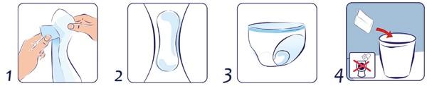 Seni Lady Hygieneeinlagen, Slipeinlagen, Anlegetechnik