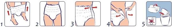 Inkontinenzslips anziehen