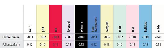 Farbtabelle für PVC-Hose suprima 1311